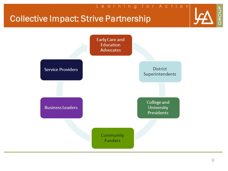 Collective Impact: Strive Partnership