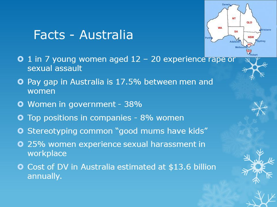 Facts - Australia 1 in 7 young women aged 12 – 20 experience rape or sexual assault. Pay gap in Australia is 17.5% between men and women.