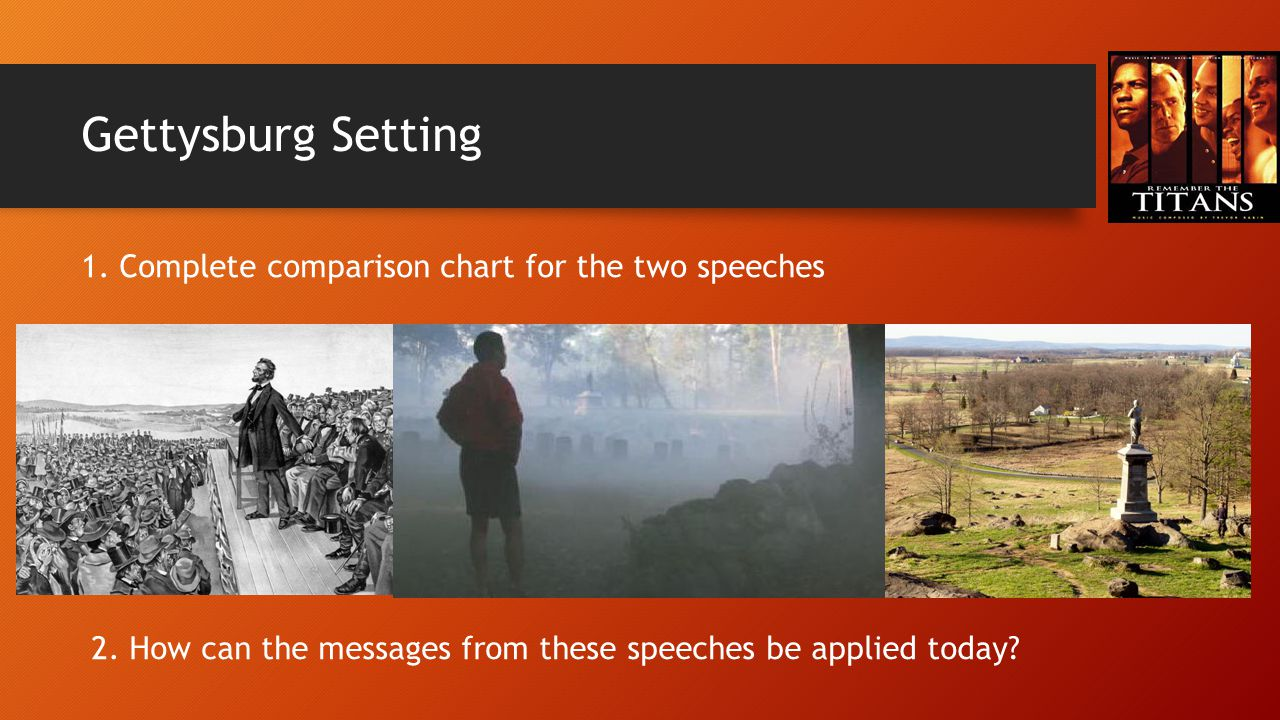 Gettysburg Setting 1. Complete comparison chart for the two speeches