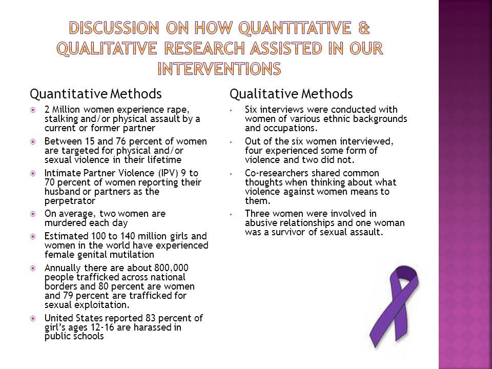 Discussion on how quantitative & qualitative research assisted in our interventions