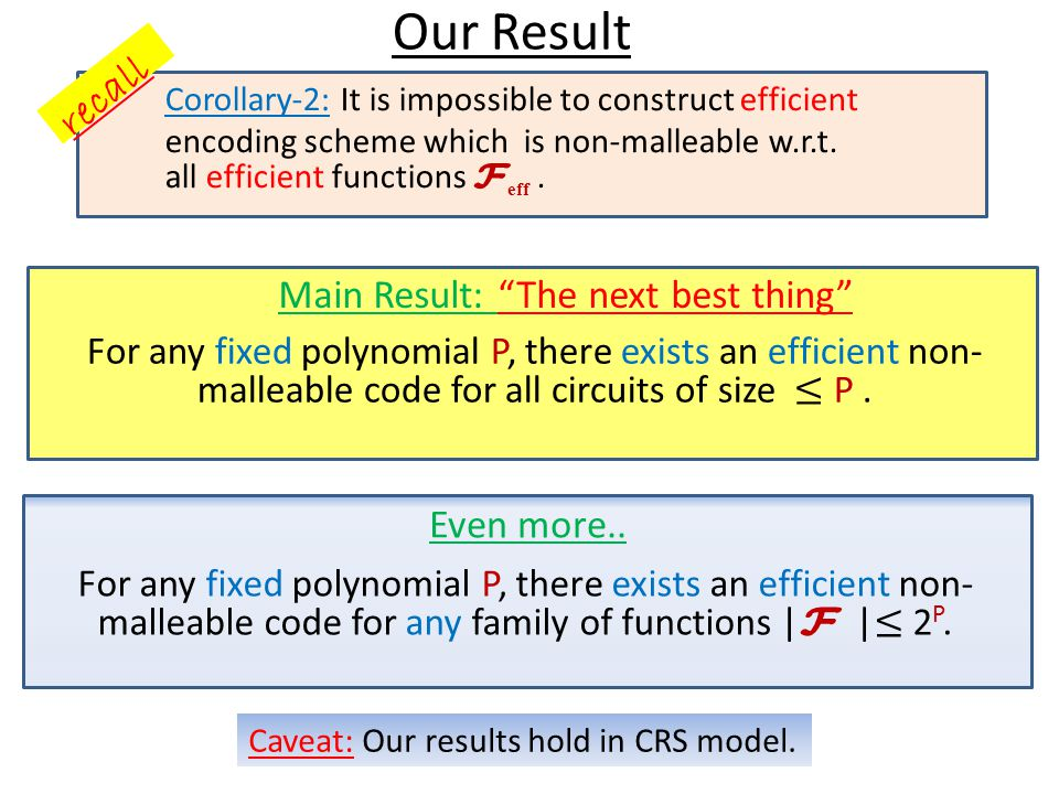 Our Result recall Main Result: The next best thing Even more..