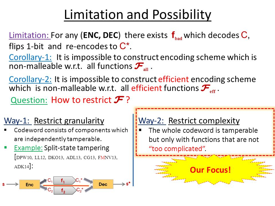 Limitation and Possibility