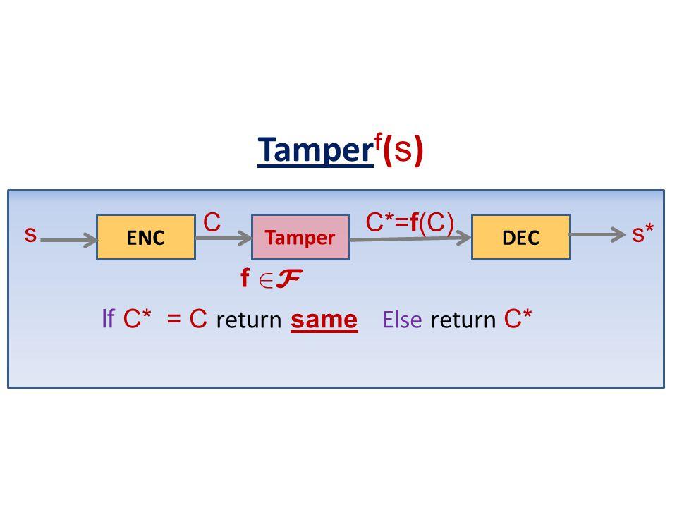 Tamperf(s) f s 2F C s* C*=f(C) If C* = C return same Else return C*