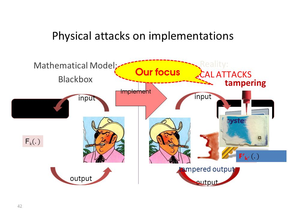 Physical attacks on implementations