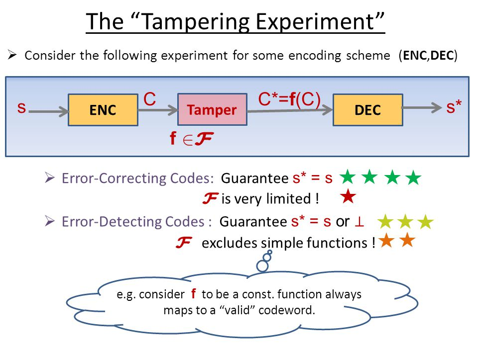 The Tampering Experiment