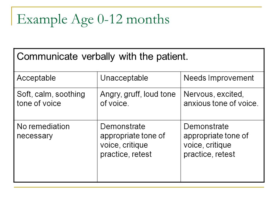 Example Age 0-12 months Communicate verbally with the patient.