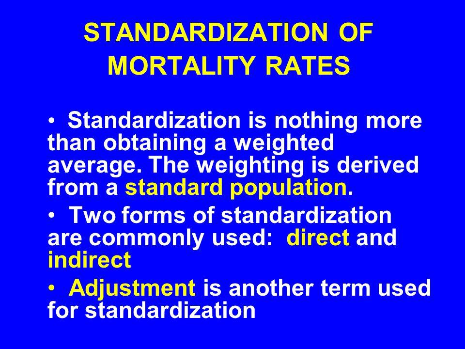 STANDARDIZATION OF MORTALITY RATES