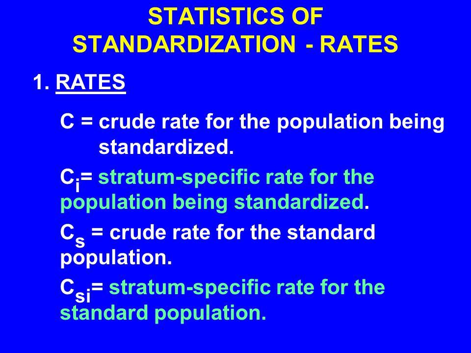 STATISTICS OF STANDARDIZATION - RATES