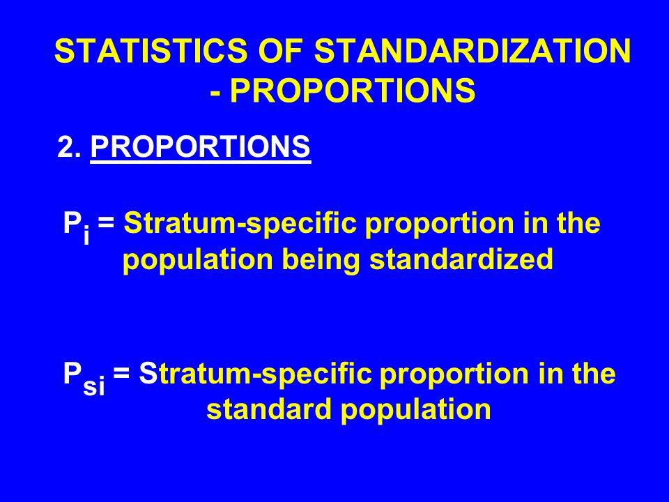 STATISTICS OF STANDARDIZATION - PROPORTIONS