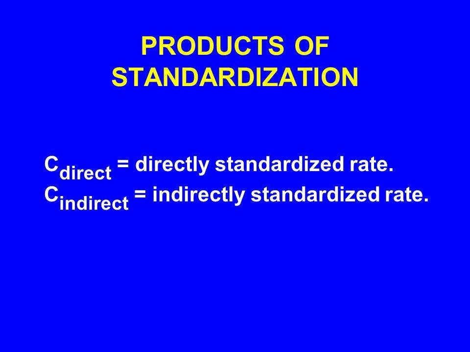 PRODUCTS OF STANDARDIZATION