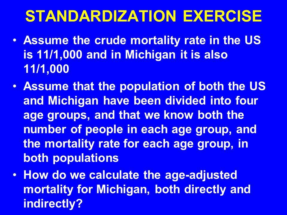 STANDARDIZATION EXERCISE