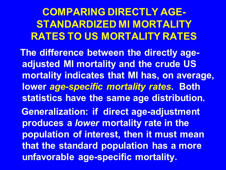 COMPARING DIRECTLY AGE-STANDARDIZED MI MORTALITY RATES TO US MORTALITY RATES