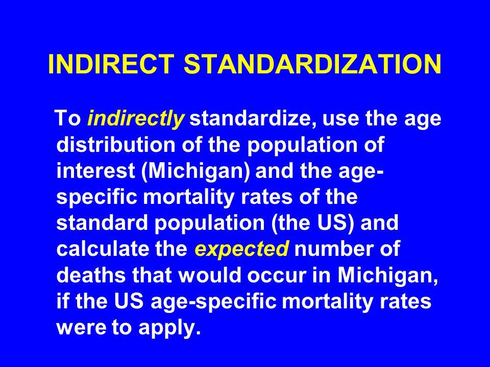 INDIRECT STANDARDIZATION