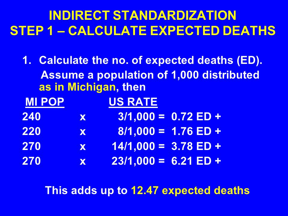 INDIRECT STANDARDIZATION STEP 1 – CALCULATE EXPECTED DEATHS