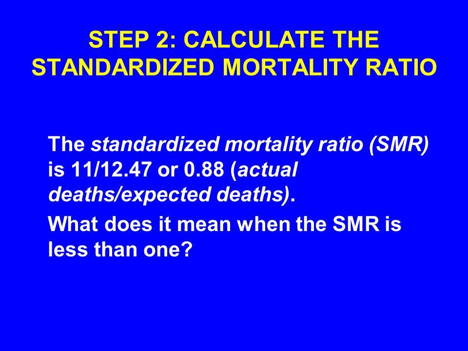 STEP 2: CALCULATE THE STANDARDIZED MORTALITY RATIO