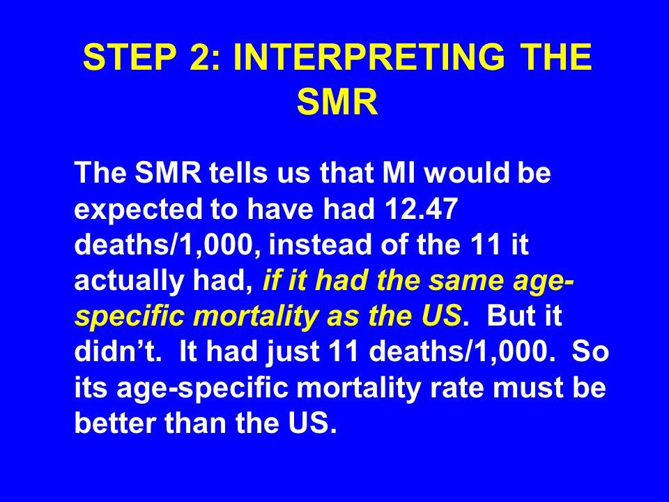 STEP 2: INTERPRETING THE SMR