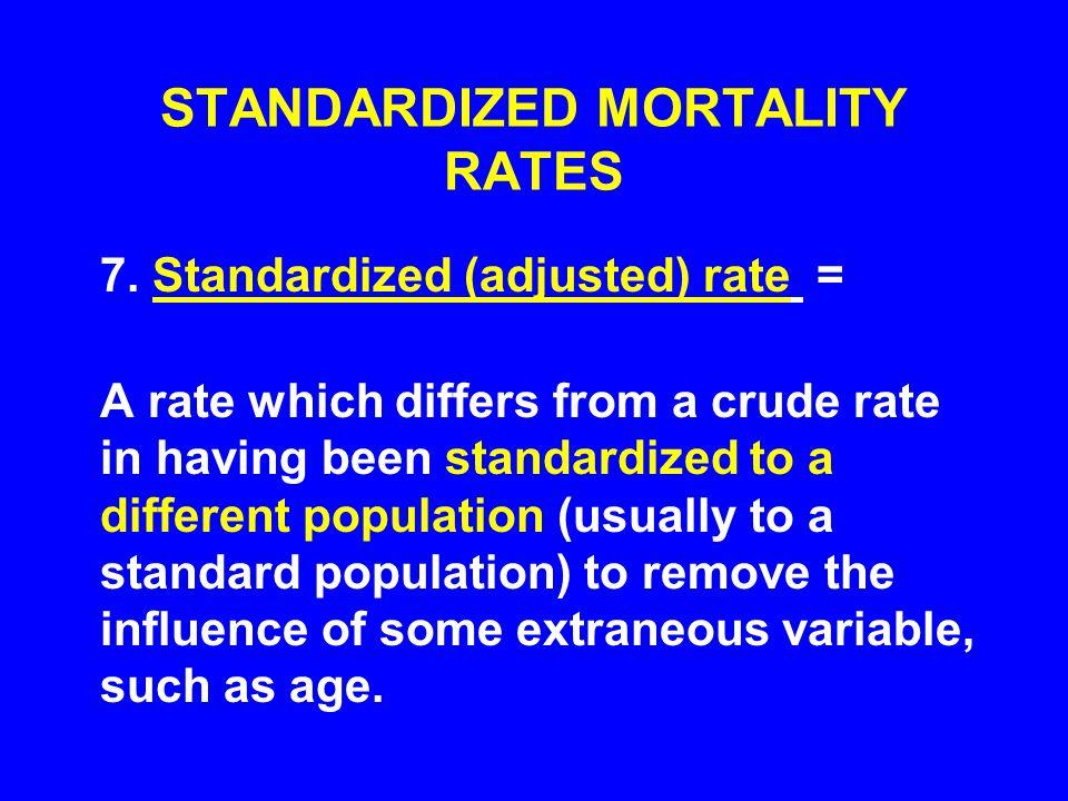 STANDARDIZED MORTALITY RATES