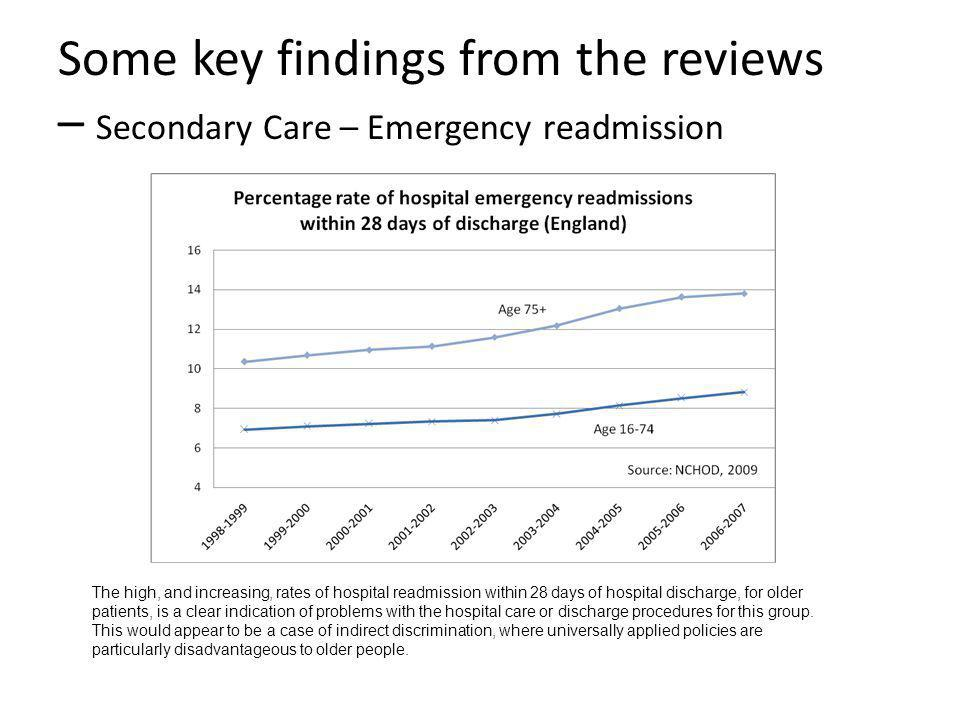 Some key findings from the reviews – Secondary Care – Emergency readmission