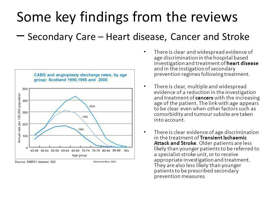 Some key findings from the reviews – Secondary Care – Heart disease, Cancer and Stroke