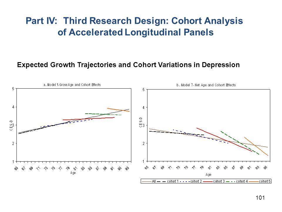 Part IV: Third Research Design: Cohort Analysis