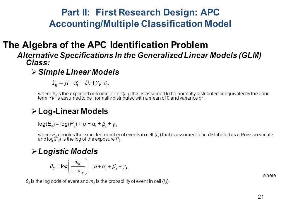 The Algebra of the APC Identification Problem