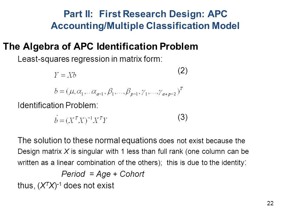 The Algebra of APC Identification Problem