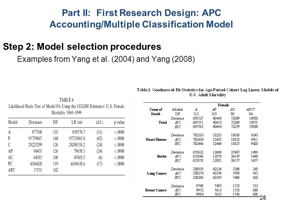 Step 2: Model selection procedures