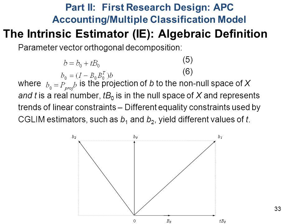 The Intrinsic Estimator (IE): Algebraic Definition