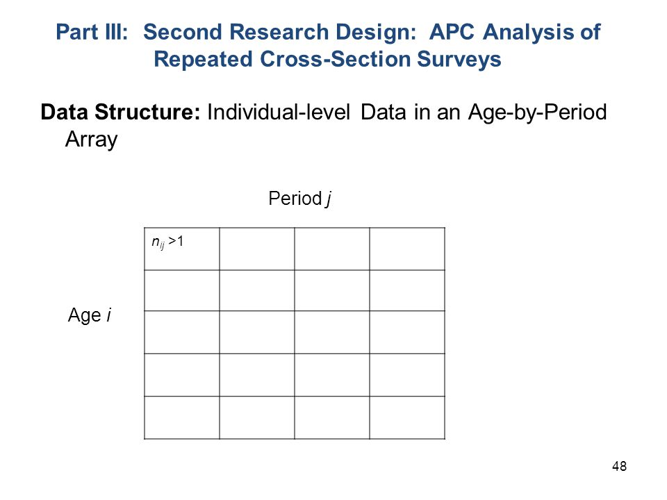 Data Structure: Individual-level Data in an Age-by-Period Array