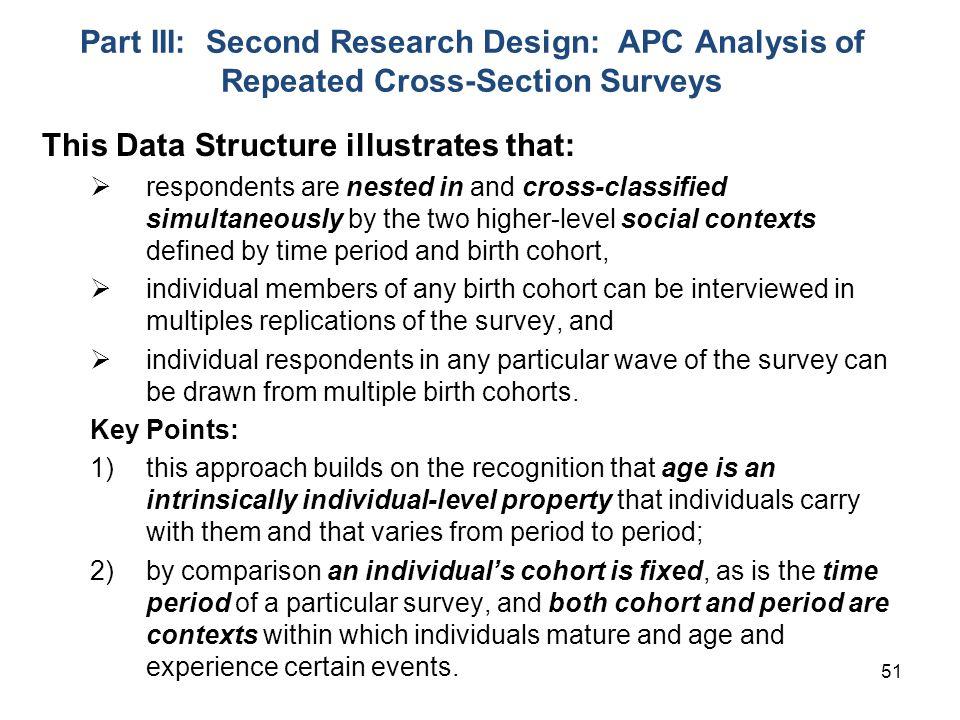 This Data Structure illustrates that: