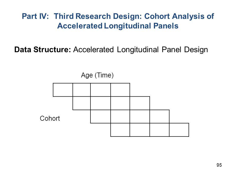 Data Structure: Accelerated Longitudinal Panel Design