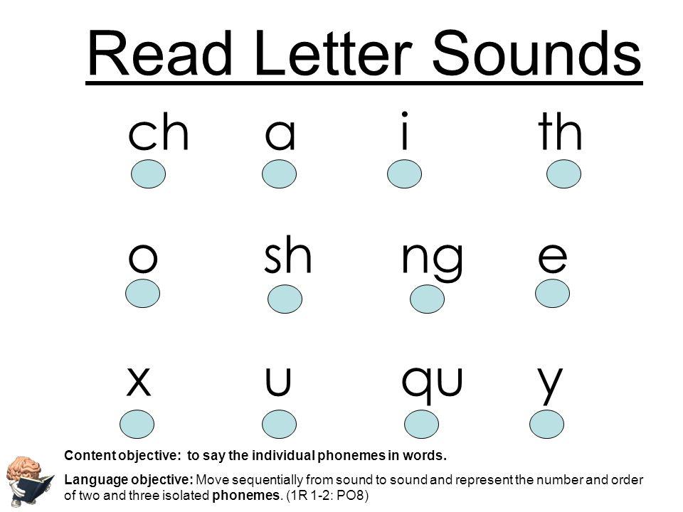 Read Letter Sounds ch a i th o sh ng e x u qu y