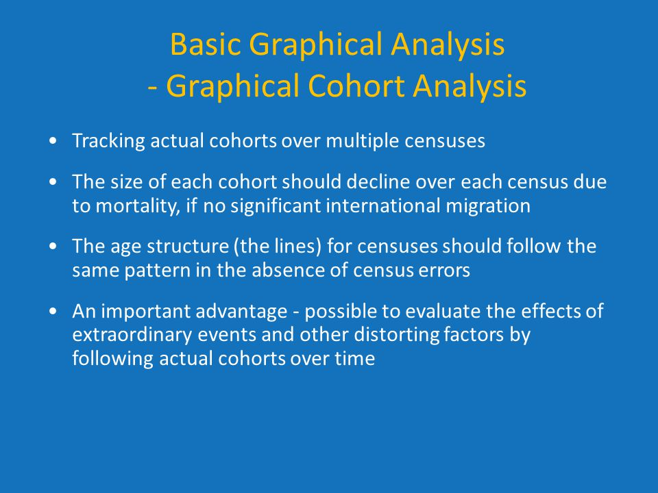 Basic Graphical Analysis - Graphical Cohort Analysis