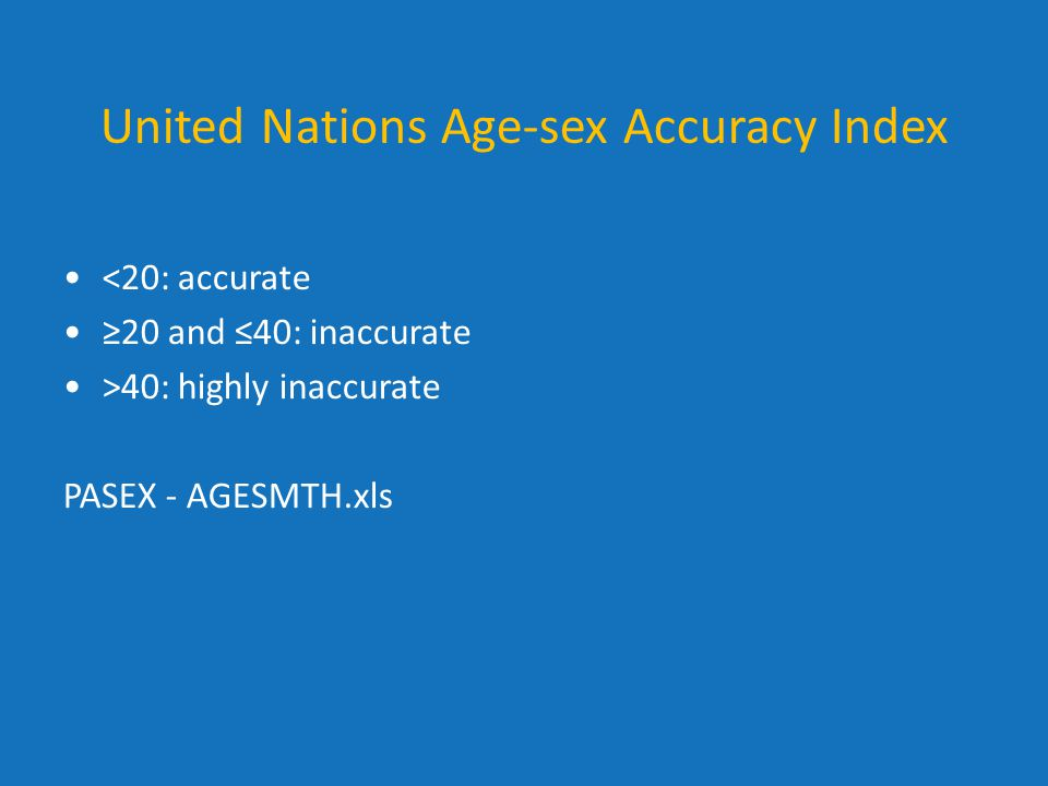 United Nations Age-sex Accuracy Index