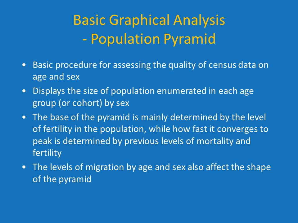 Basic Graphical Analysis - Population Pyramid