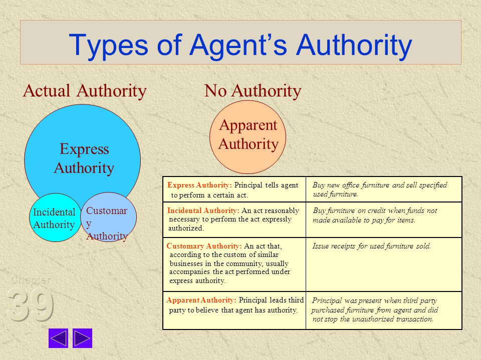 actual authority and apparent authority Ex-wife has actual and apparent authority to consent to search of ex-husband's home.