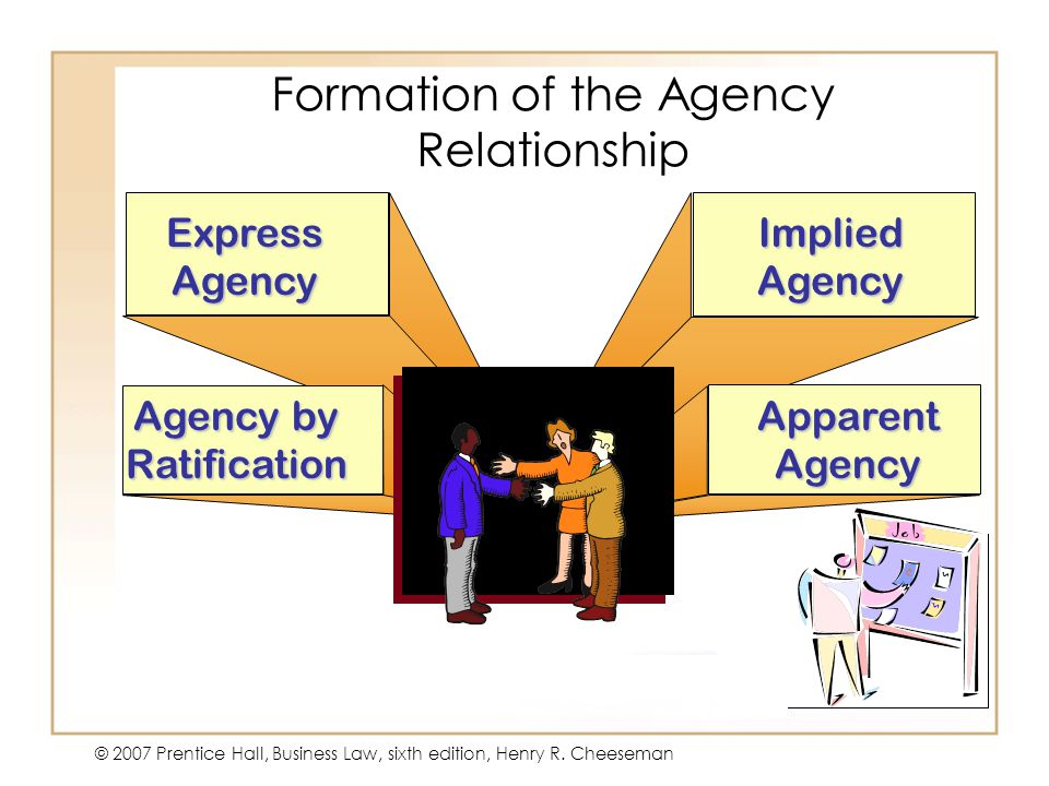 Formation of the Agency Relationship