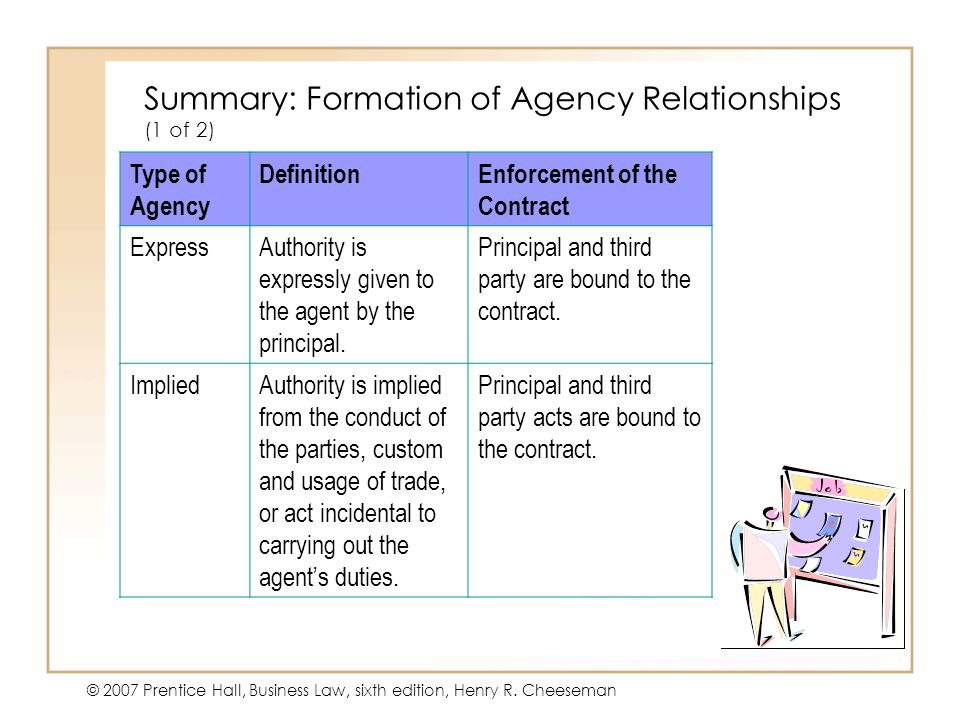 formation of agency An express agency is one that happens when a principal and an agent expressly agree to enter into an agency agreement with each other.