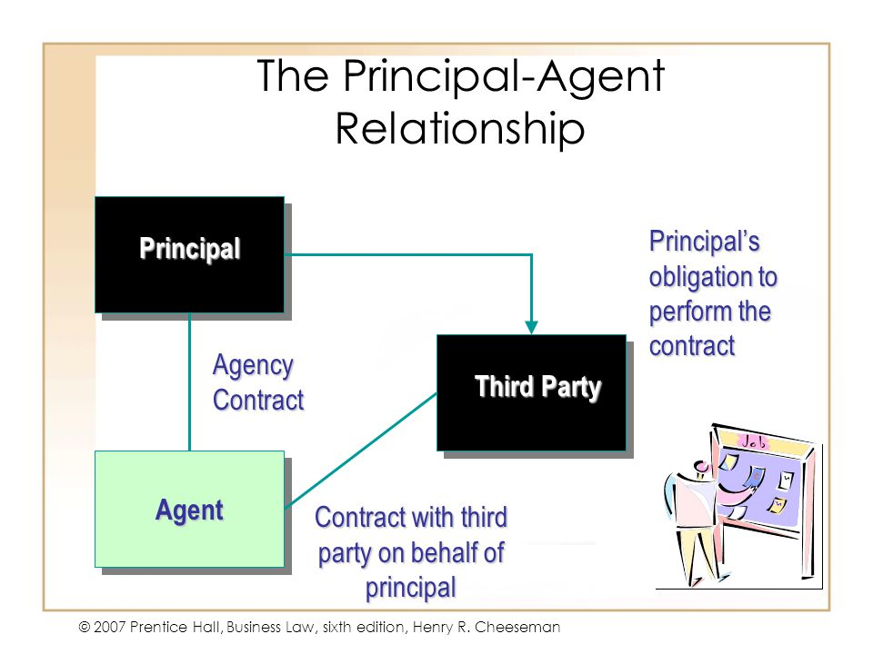a principal and agent relationship requires