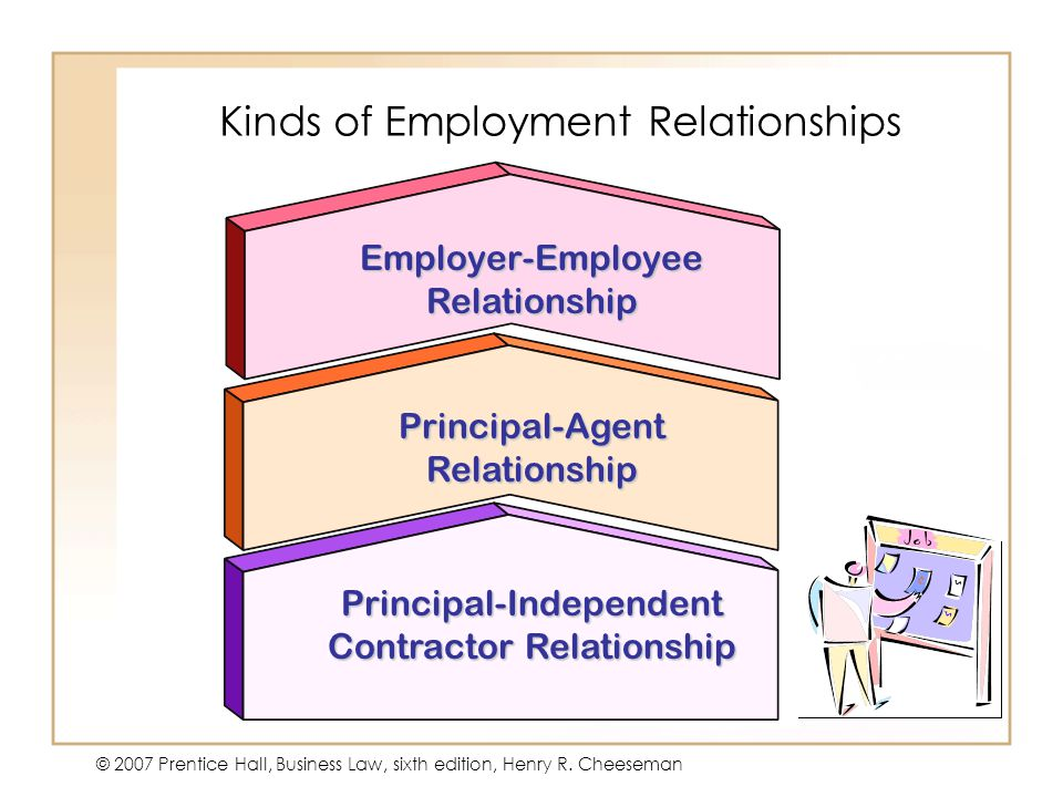 Kinds of Employment Relationships