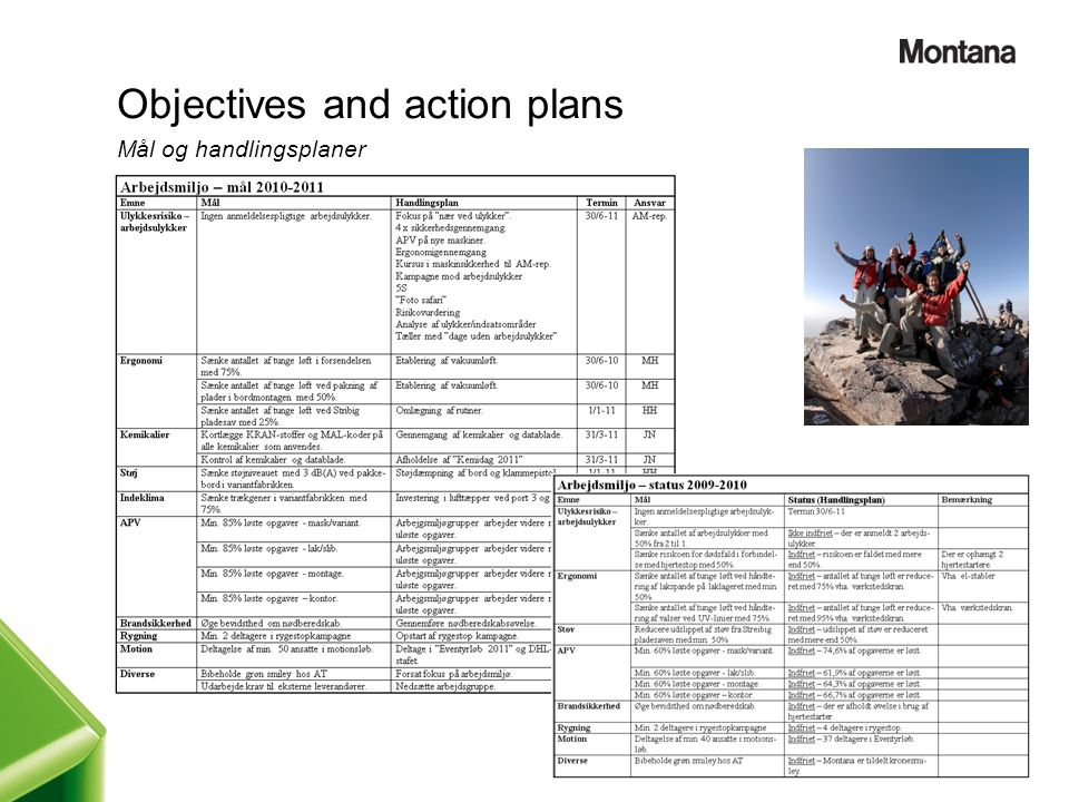 Objectives and action plans