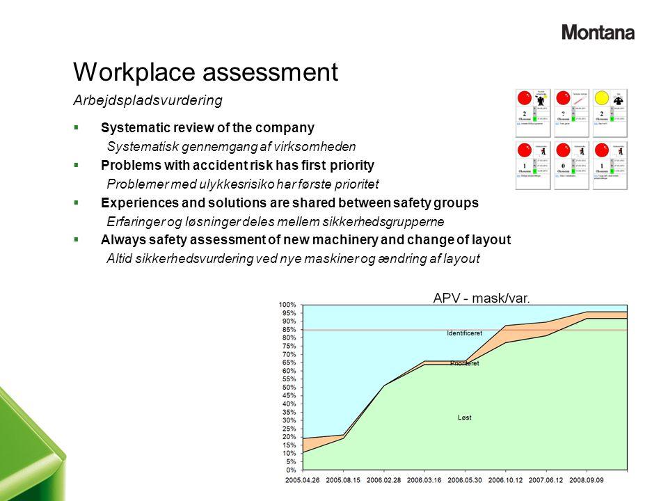 Workplace assessment Arbejdspladsvurdering
