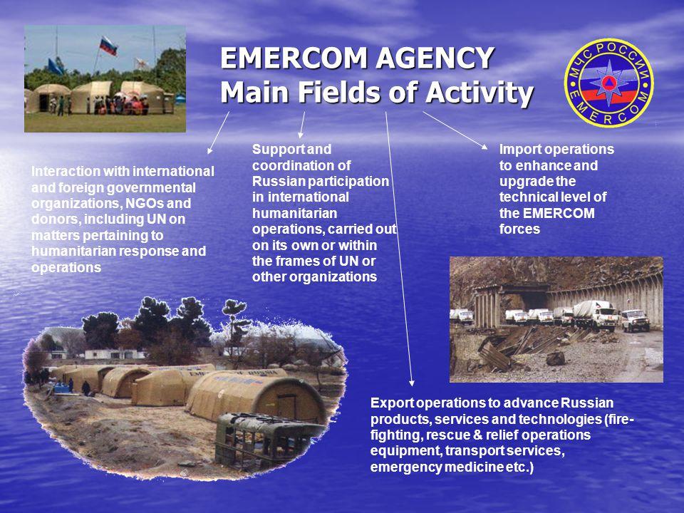 EMERCOM AGENCY Main Fields of Activity