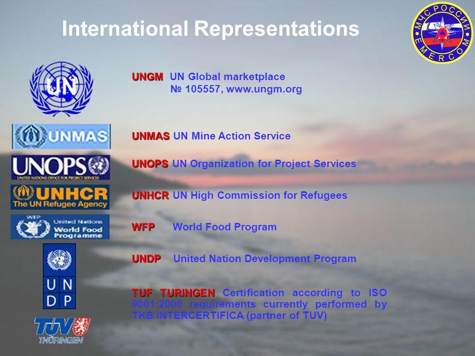 International Representations
