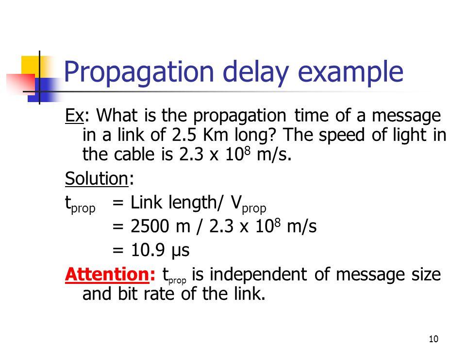 Propagation delay example