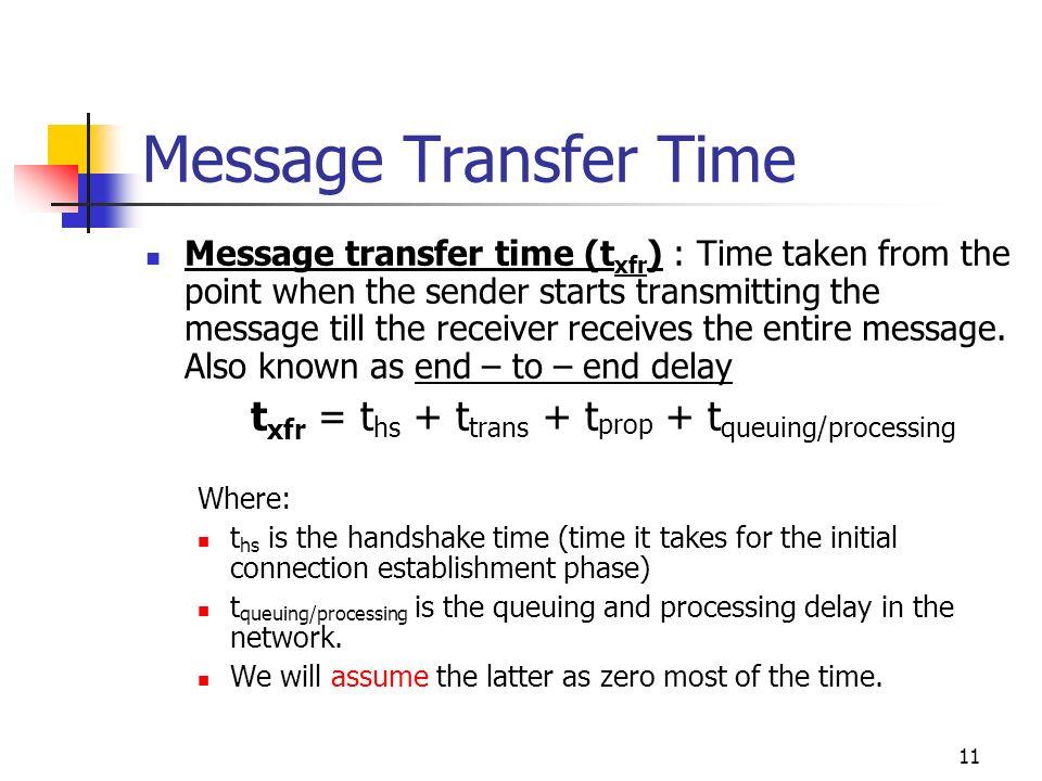 txfr = ths + ttrans + tprop + tqueuing/processing