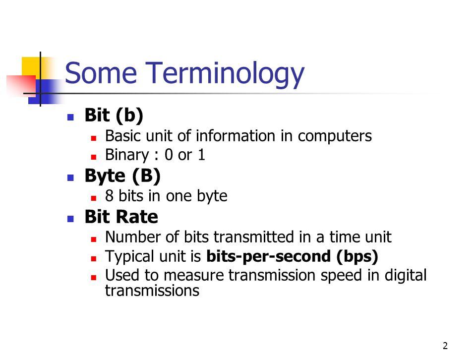Some Terminology Bit (b) Byte (B) Bit Rate