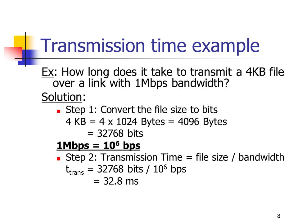 Transmission time example