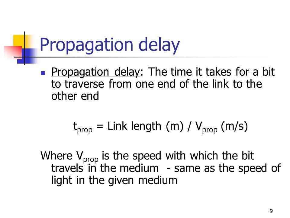 tprop = Link length (m) / Vprop (m/s)
