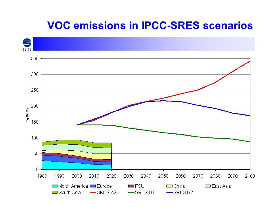 VOC emissions in IPCC-SRES scenarios